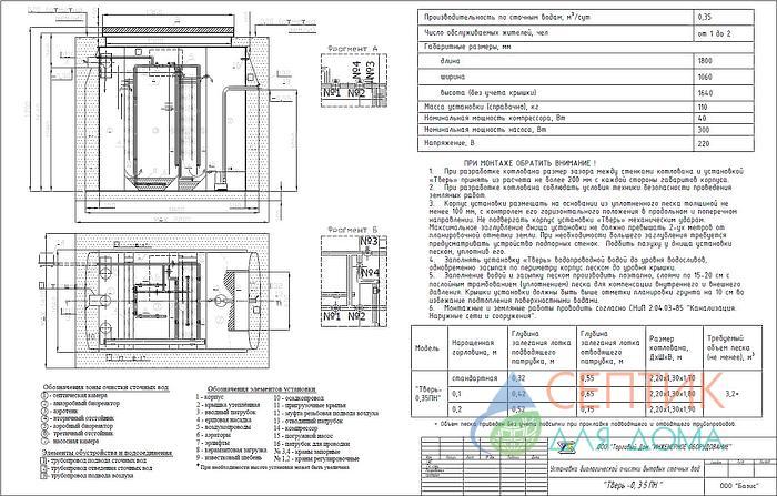 Септик Тверь-0,35 ПН