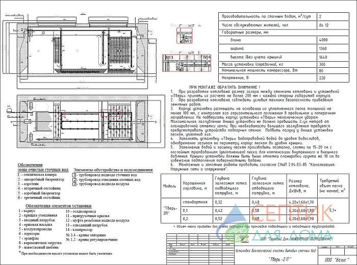 Септик Тверь-2П