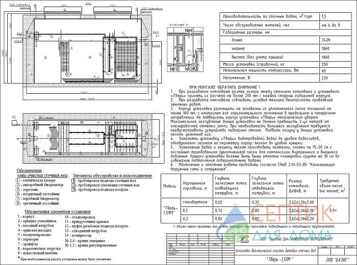 Септик Тверь-1,5ПМ