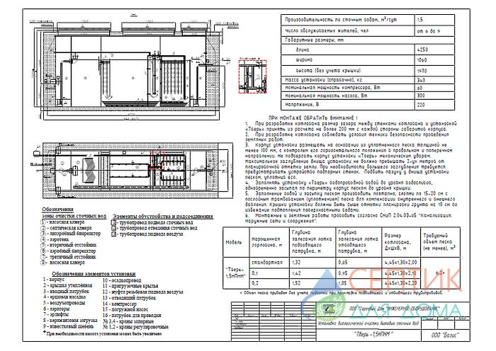 Септик Тверь-1,5НПНМ