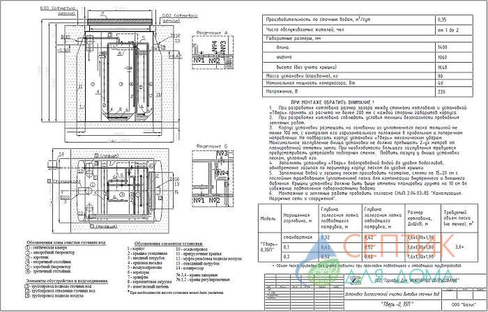 Септик Тверь-0,35 П